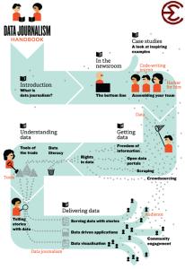 data-journalism-handbook_esiem_th