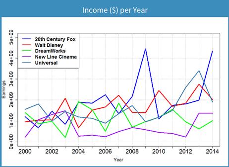 income-cinema