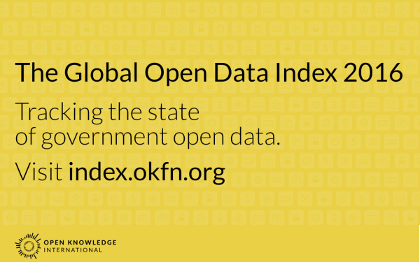 Πώς να διαβάσετε τα αποτελέσματα του Global Open Data Index