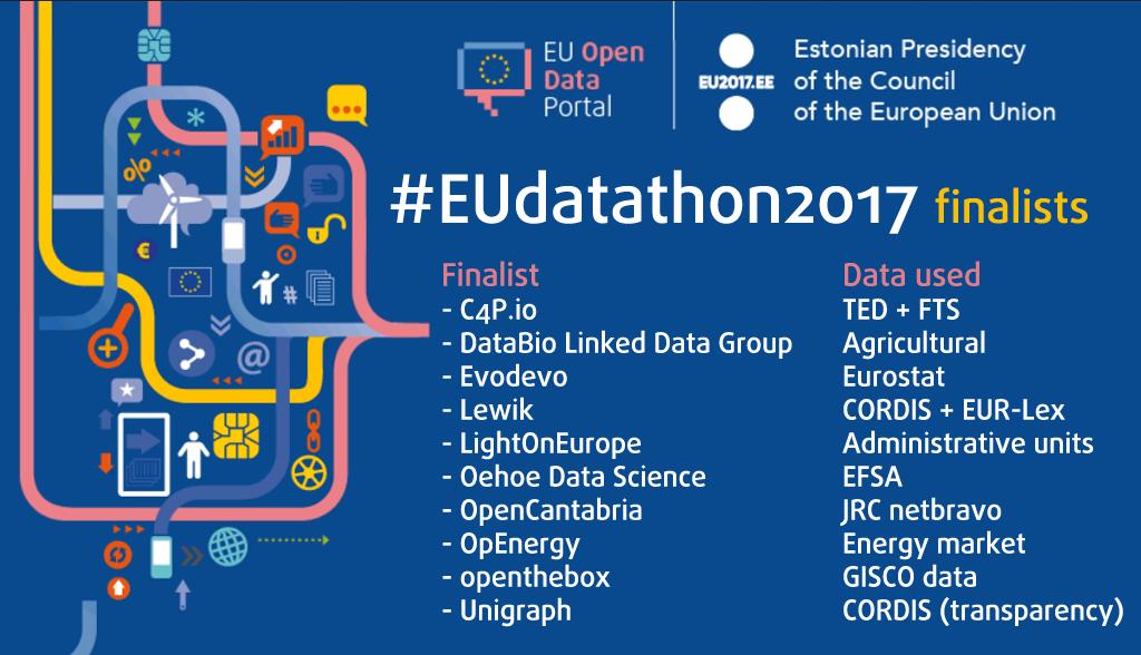 Το Ίδρυμα Ανοικτής Γνώσης Ελλάδας στο EU Datathon 2017