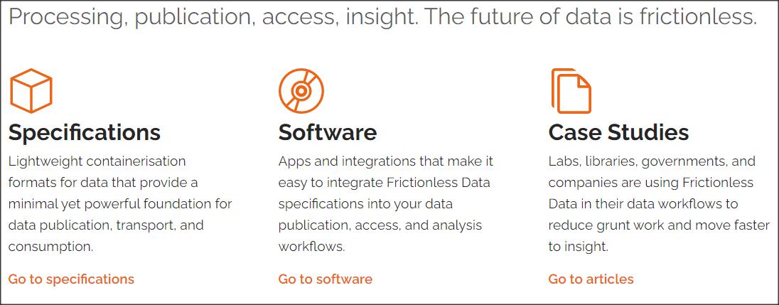 Επικύρωση για Πύλες Ανοικτών Δεδομένων: η μελέτη περίπτωσης των Frictionless Data